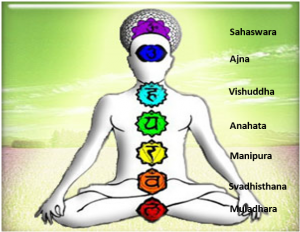 Chakras-image